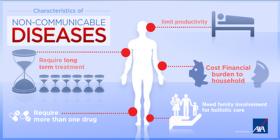 Costul bolilor netransmisibile în UE