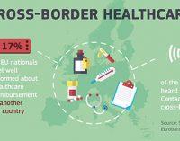 Top 10 greșeli pe care pacienții le fac în asistența medicală transfrontalieră