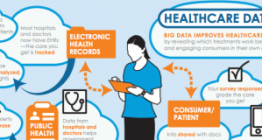 Comisia Europeană adoptă o recomandare privind formatul european de schimb de înregistrări în domeniul sănătății publice