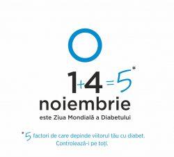 Proiect: 5 factori de control ai diabetului urmăriți timp de 5 luni