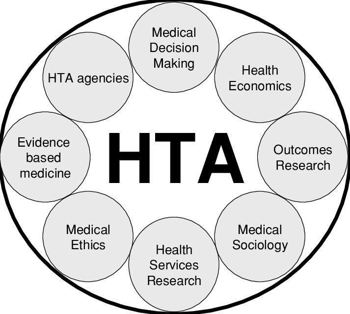Acord european: mai multă transparență în evaluarea tehnologiilor medicale (HTA)