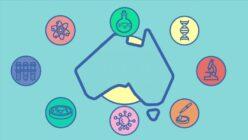 Progresul științific și tehnologic în dezvoltarea de vaccinuri împotriva coronavirusurilor